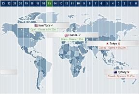 Forex world market times tool